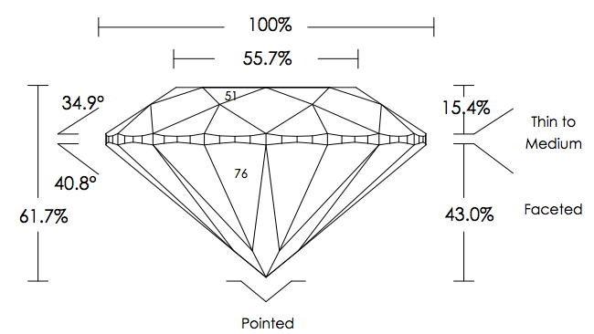 buying engagement ring online - proportions on GIA certificate